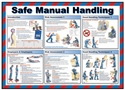 Picture of Manual Handling Safety Poster 590x420mm Laminated-MSAF838480- (EA)